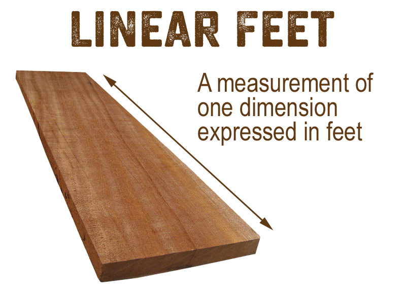 linear footage linear feet linear foot