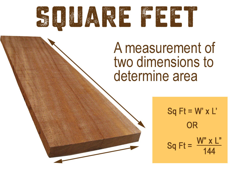 square footage square feet square foot