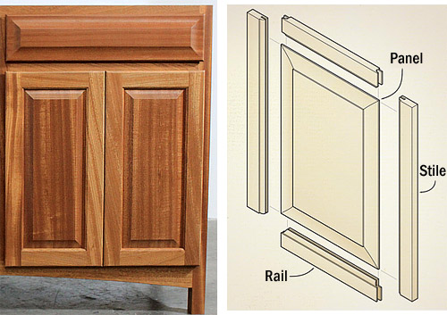 wood movement in frame and panel doors - Woodworkers Source: Wood Movement [custom Wws]