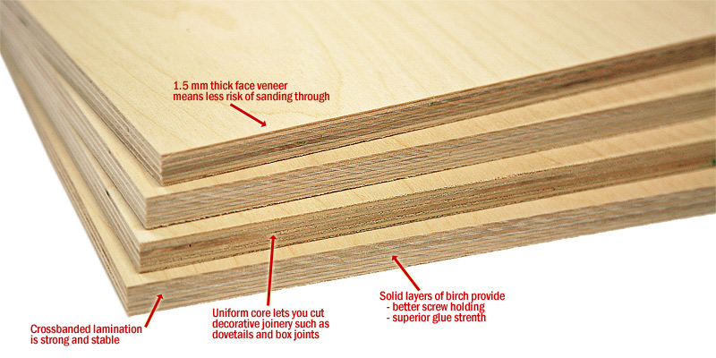 1 2 plywood thickness 2