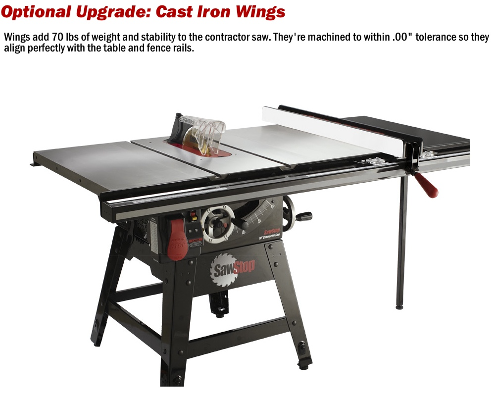 SawStop 1 75HP Contractor Saw with 36